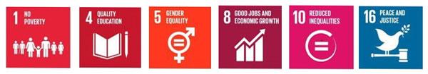 SDG Goals 1, 4, 5, 8, 10 and 16